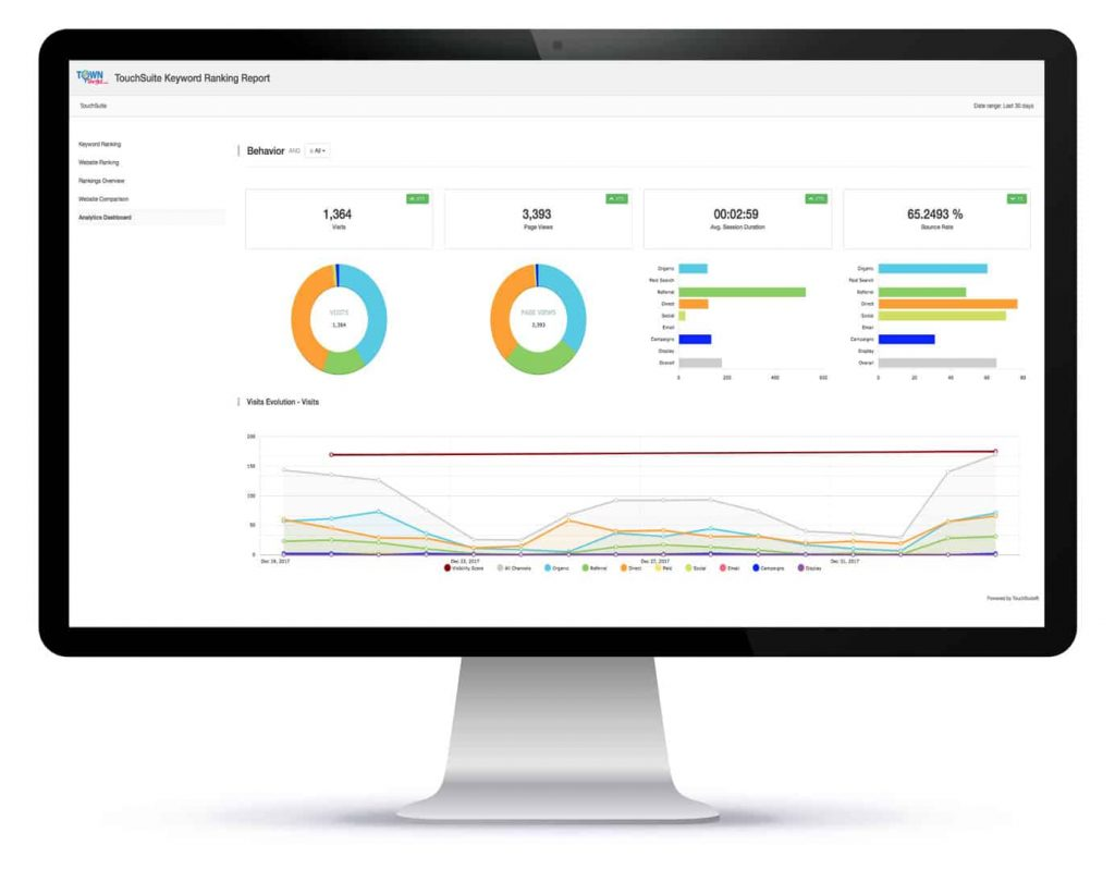 towntarget-google-analytics-reporting-local-seo