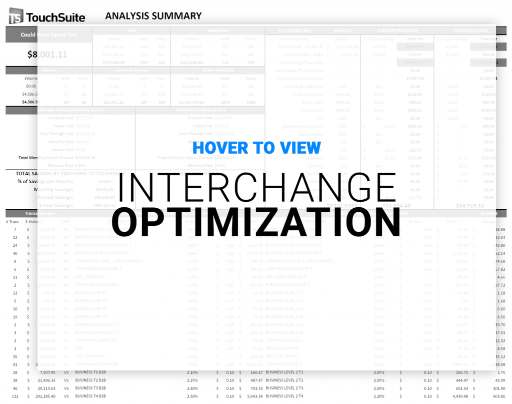touchsuite-statement-analysis-hover-to-view-interchange-optimization
