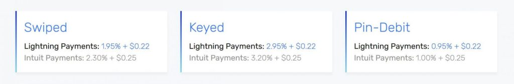 lightning payments vs intuit payments swiped card processing rates