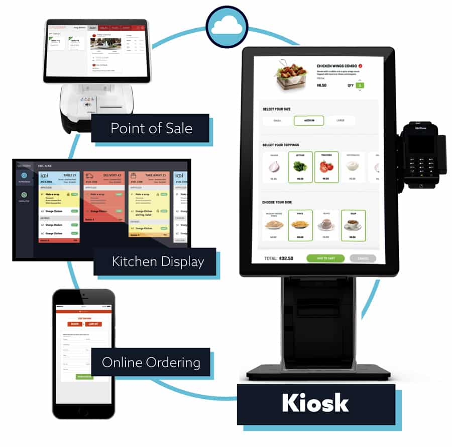 grubbrr-eco-system-self-ordering-kiosk-point-of-sale